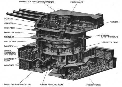 turret 16inch battleship