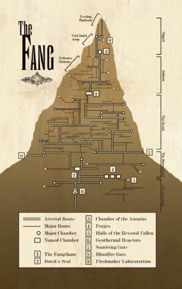 The_Fang_schematics