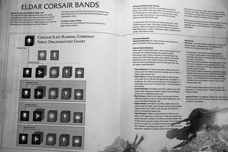 ELDAR CORSAIR RULES PDF