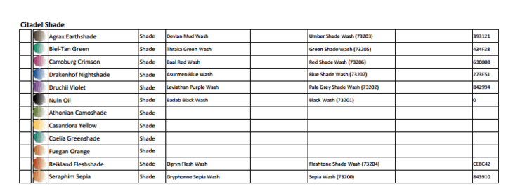 Vallejo To Gw Paint Conversion Chart Pdf Spikey Bits