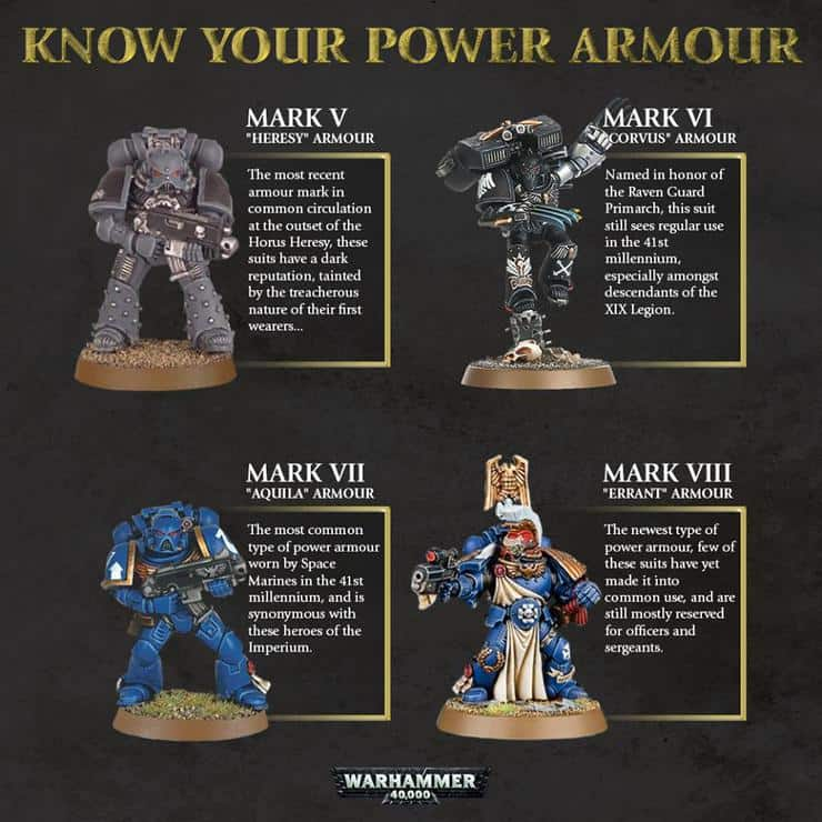 Do You Know Your Marks Of Space Marine Power Armor