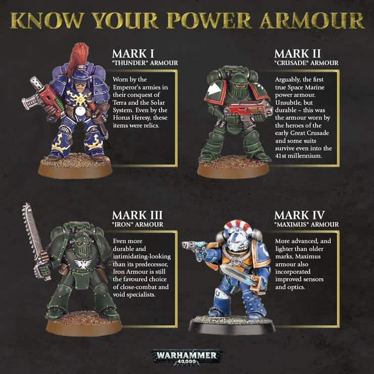 Do You Know Your Marks of Space Marine Power Armor? - Spikey
