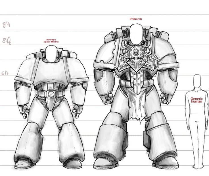 the true scale of a space marine  pic of the day