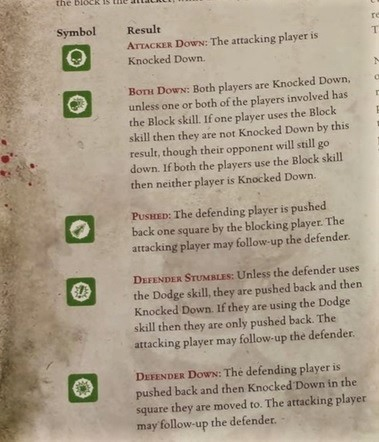 blood-bowl-core-rules