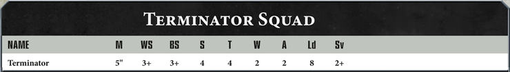 New 40k Profiles Terminator Sqd