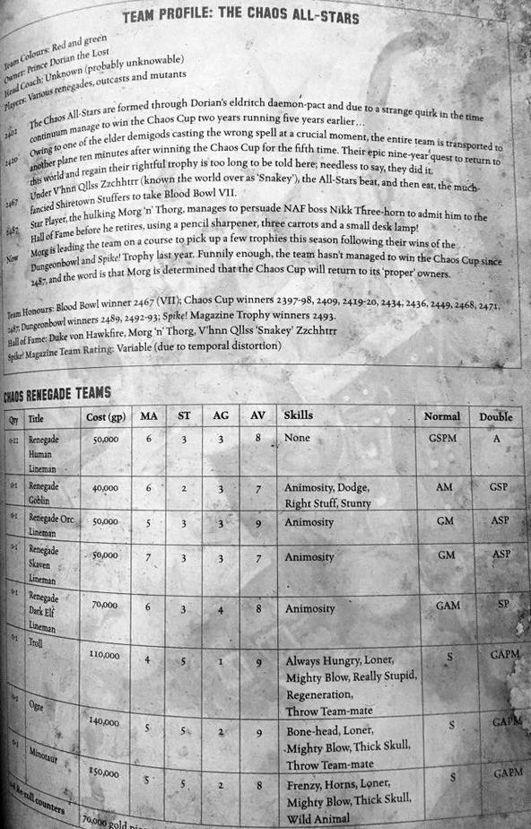 blood bowl rules 2017 pdf