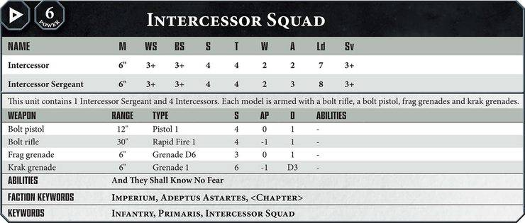 New 40k Intercessor Datasheet