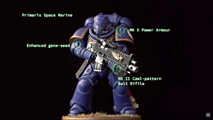 BREAKING: GW Reveals Primaris Space Marines Rules! - Spikey Bits