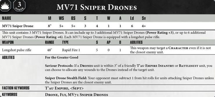 Sniper drone rules