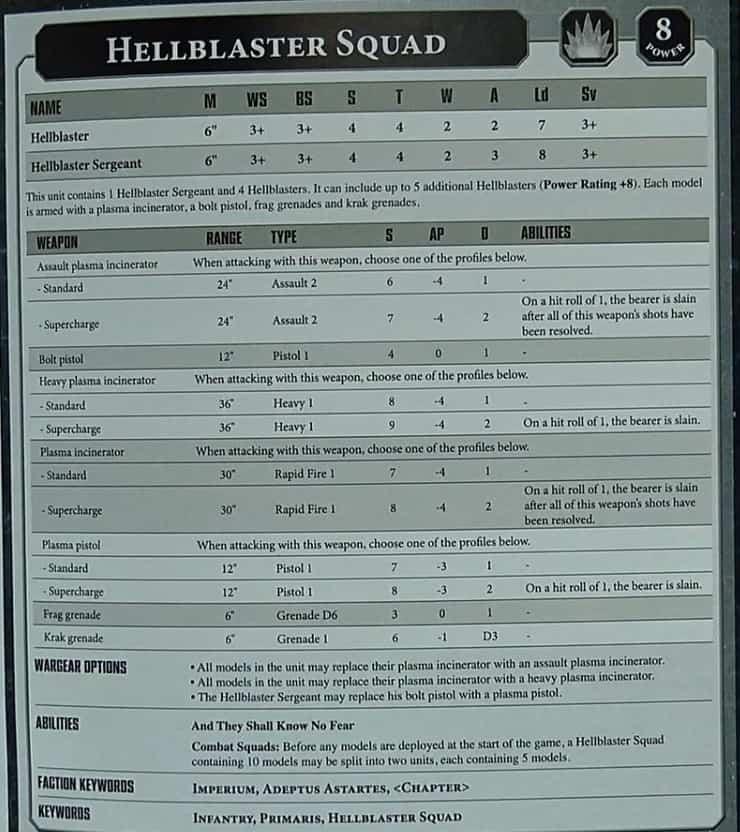 Hellblaster datasheet