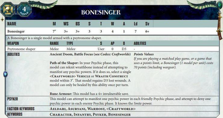 Bonesinger