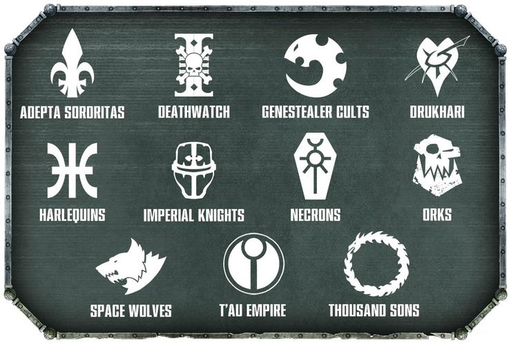 11 Factions Chapter Approved