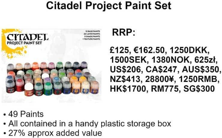 Citadel Project Paint Set Spikey Bits