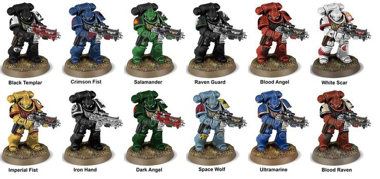 how to paint primaris marines