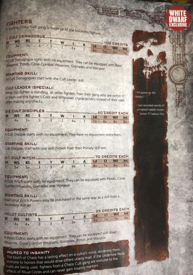 Chaos Cultists WD Necromunda