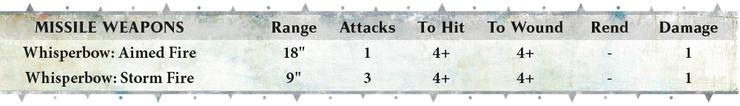 Namarti Reavers Weapons