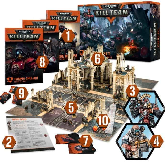 KT box set Save Hobby $$ Kill Team Box Set Values