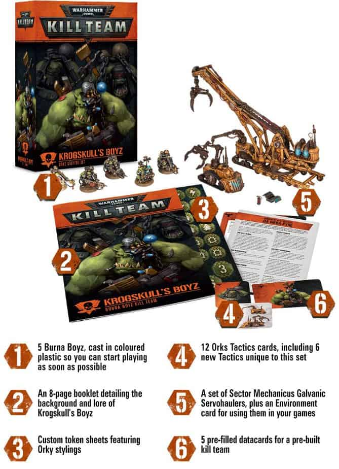 kill team starter orks Want to know how much Kill Team will cost you this July? Get in here and see the new release lineup and pricing for the latest installment of Warhammer 40k!
