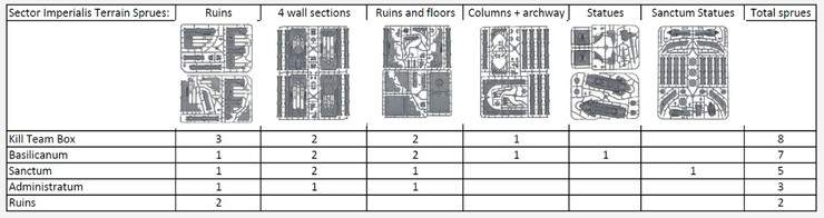 40k's Kill Team & Expansions Value Savings $$ - Spikey Bits