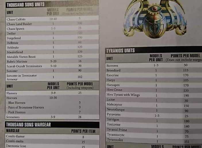 BREAKING: Complete 40k Chapter Approved Points Changes