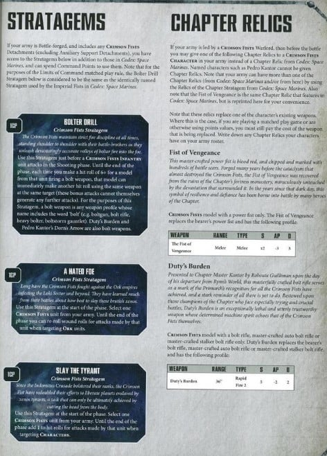 Do Crimson Fists Have What it Takes for the Meta? - Spikey Bits