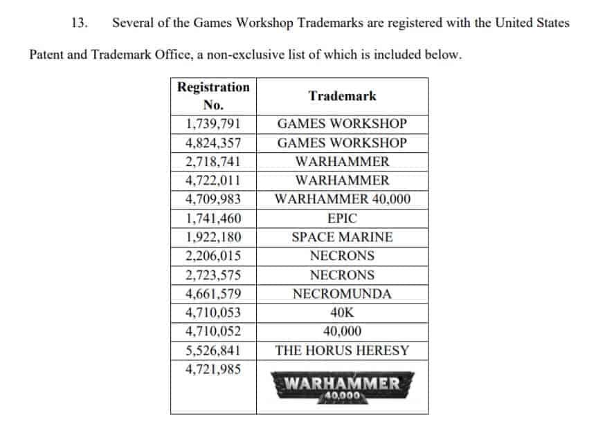 GW Shuts Down 168 Chinese Recaster Accounts - Spikey Bits